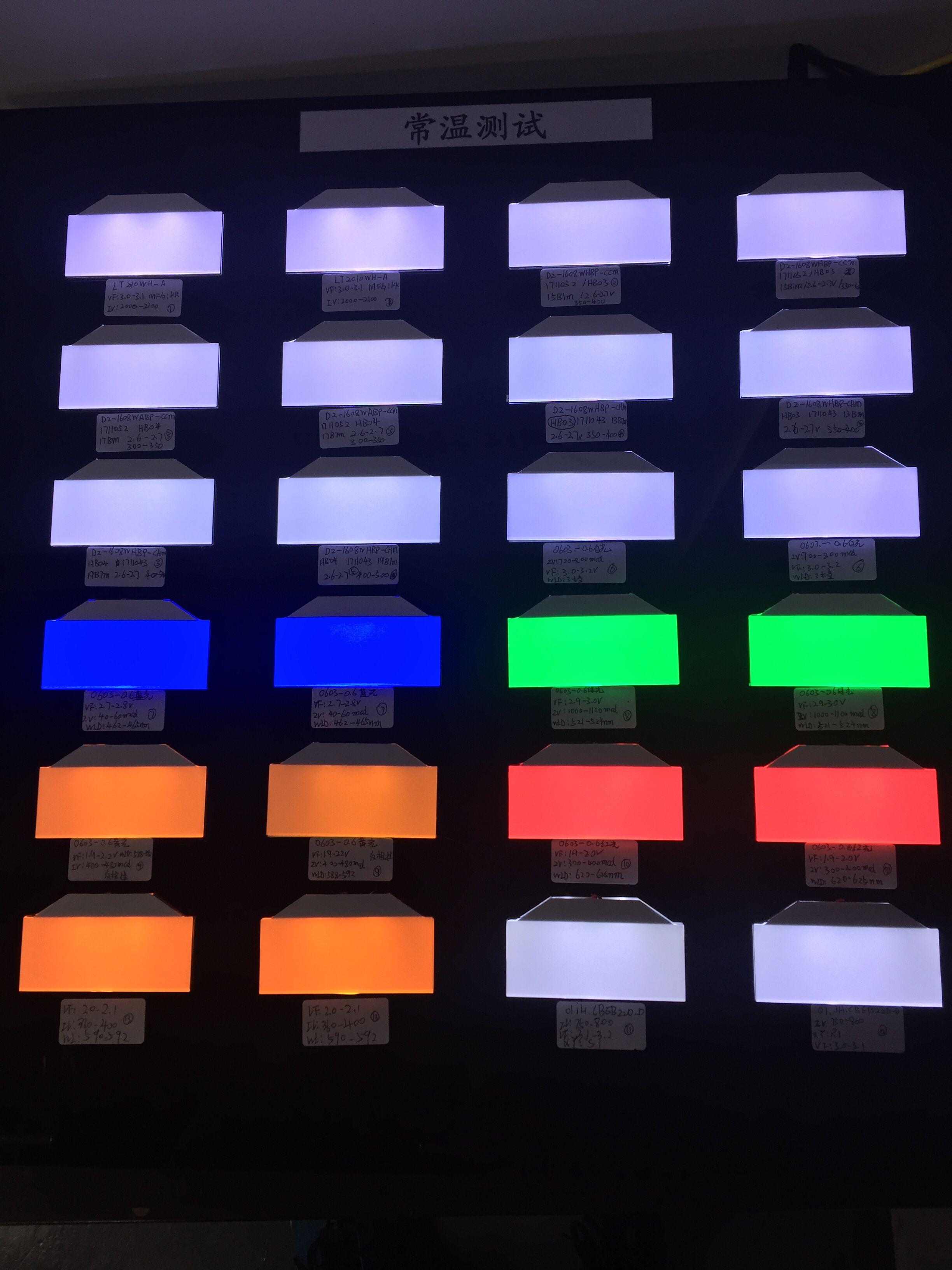 LED背光源,LED背光板,背光源,背光板